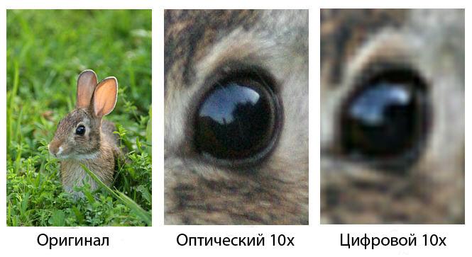 оптический зум